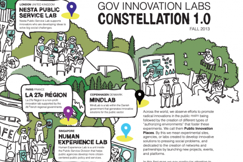Government Innovation Labs Constellation 1.0